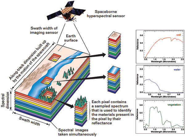 hyperspectral_concept_diagram.jpg