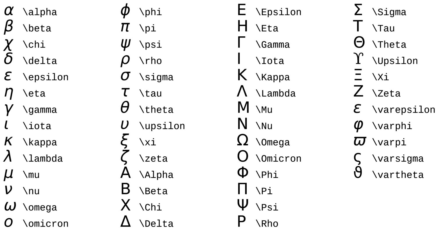 letters and math symbols greek letters
